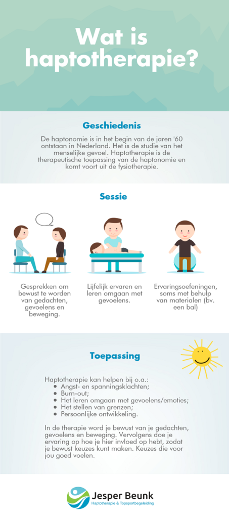 infographic-wat-is-haptotherapie-klein